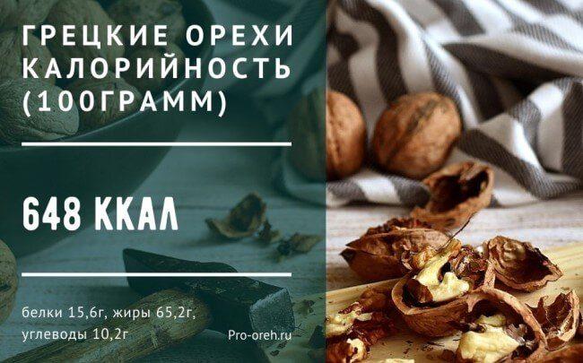 Грецкий орех калорийность 100 гр